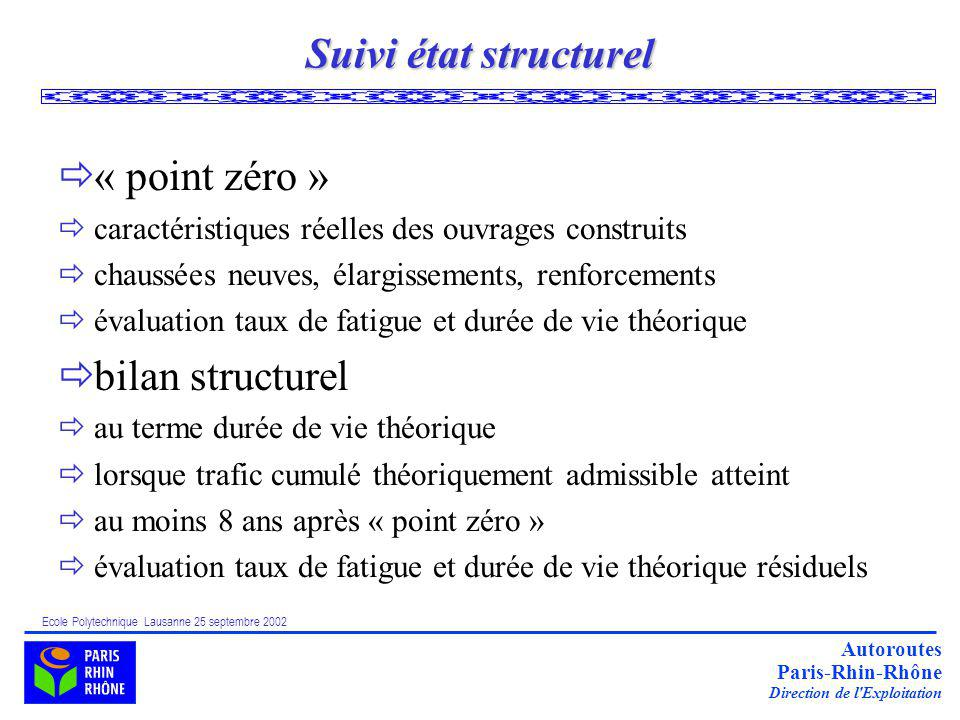 Suivi état structurel « point zéro » bilan structurel