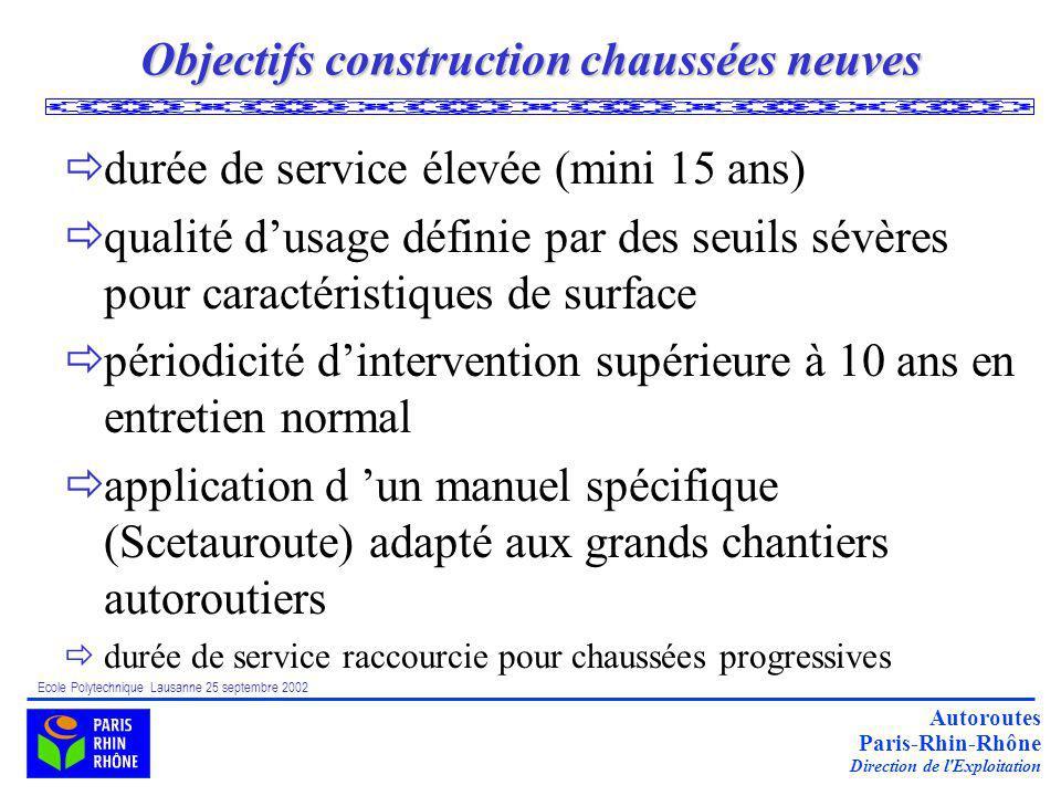 Objectifs construction chaussées neuves