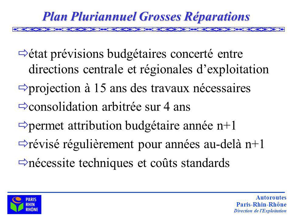 Plan Pluriannuel Grosses Réparations