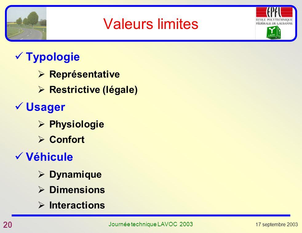 Journée technique LAVOC 2003
