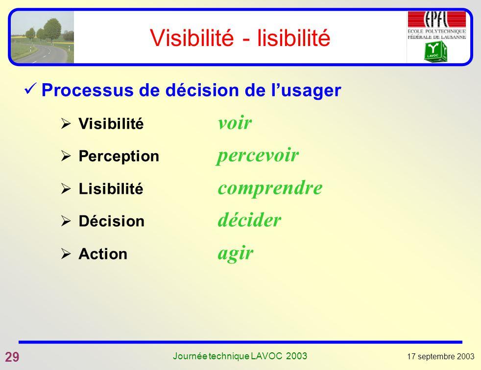 Visibilité - lisibilité