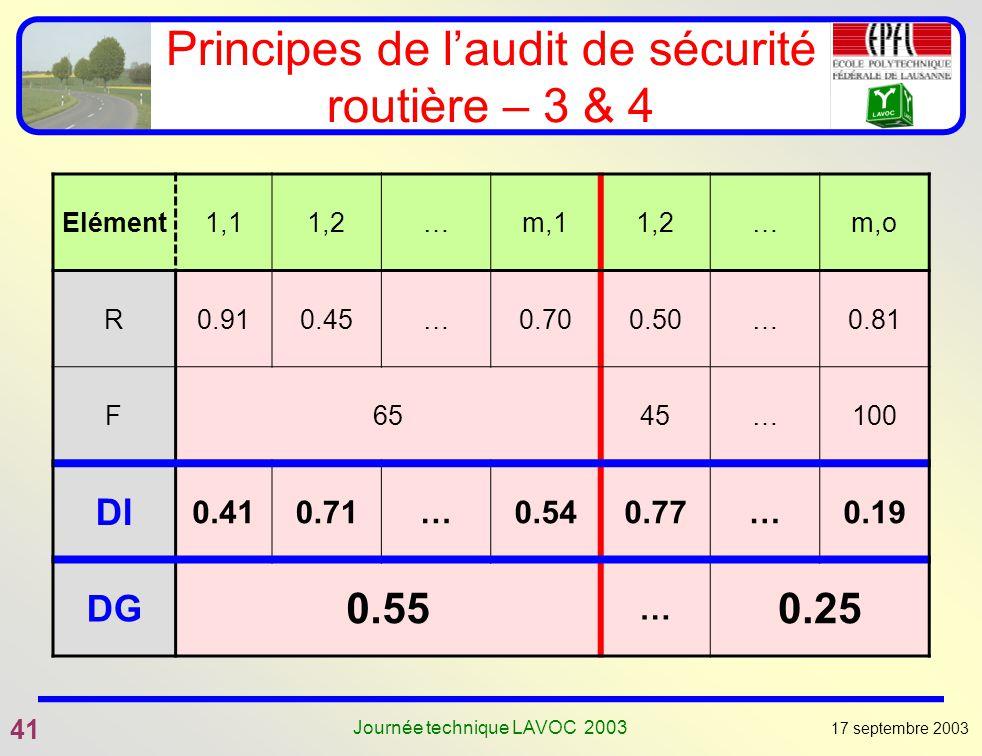 Principes de l'audit de sécurité routière – 3 & 4