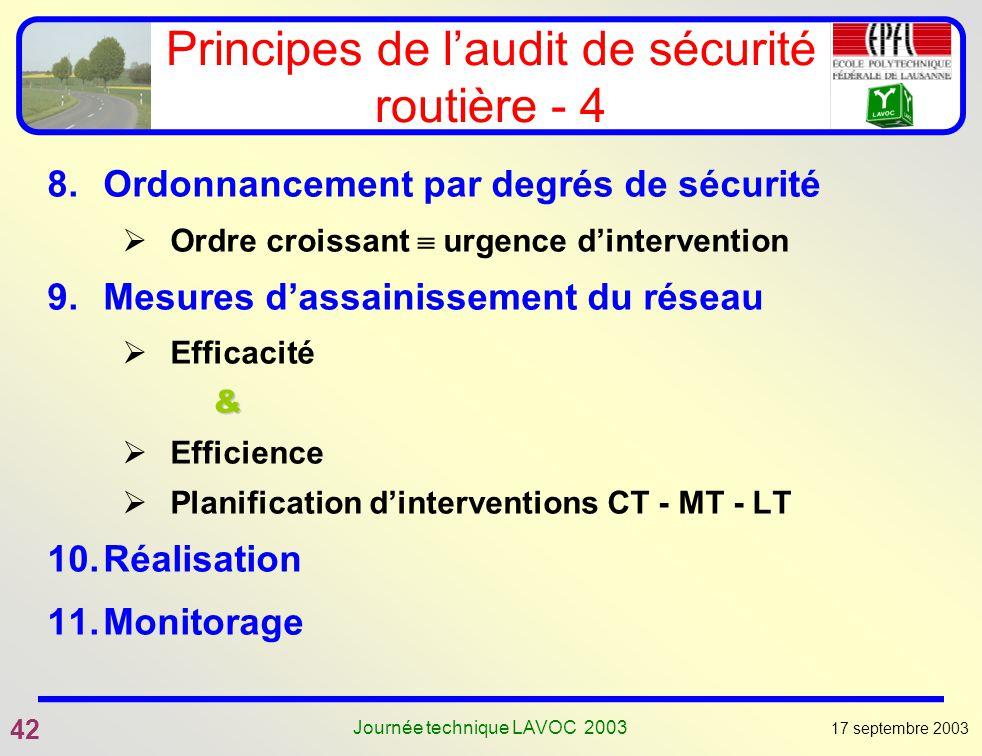 Principes de l'audit de sécurité routière - 4
