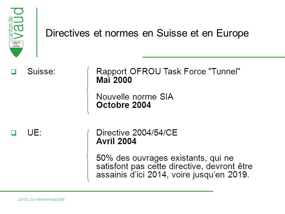Directives et normes en Suisse et en Europe