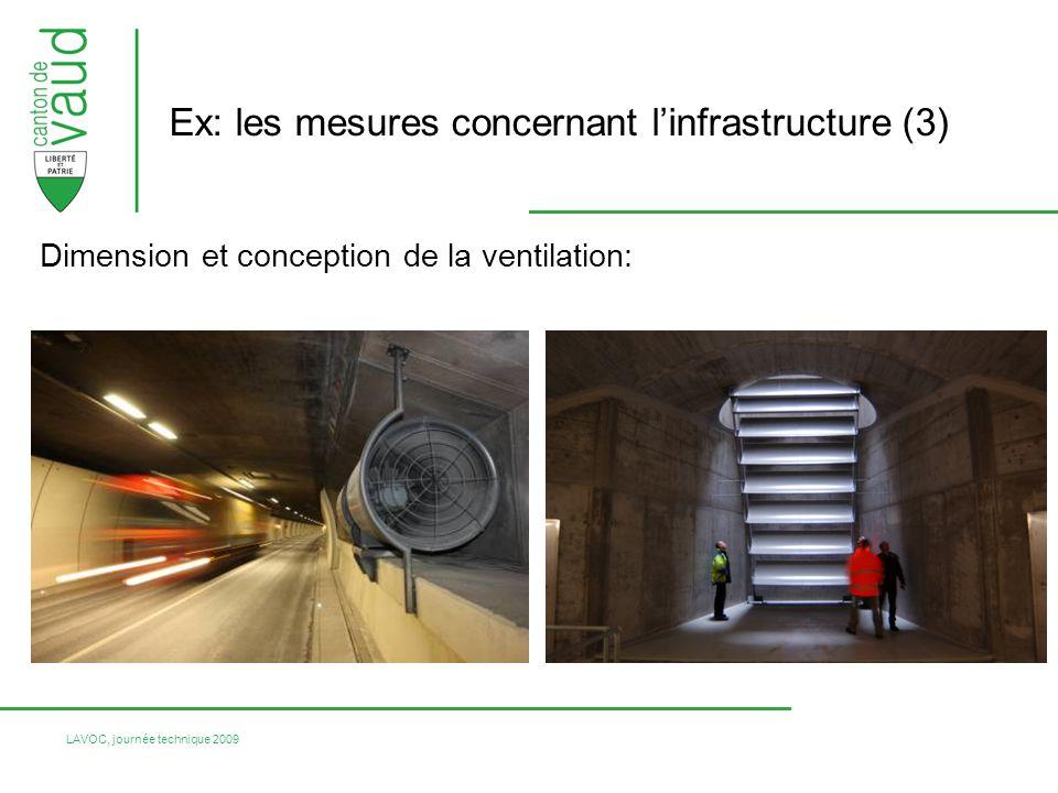 Ex: les mesures concernant l'infrastructure (3)