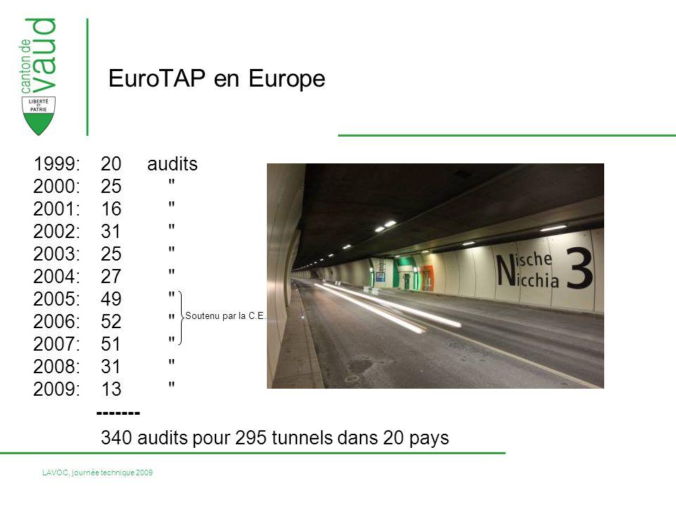 EuroTAP en Europe 340 audits pour 295 tunnels dans 20 pays