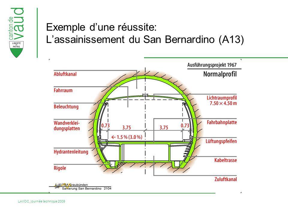 Exemple d'une réussite: L'assainissement du San Bernardino (A13)