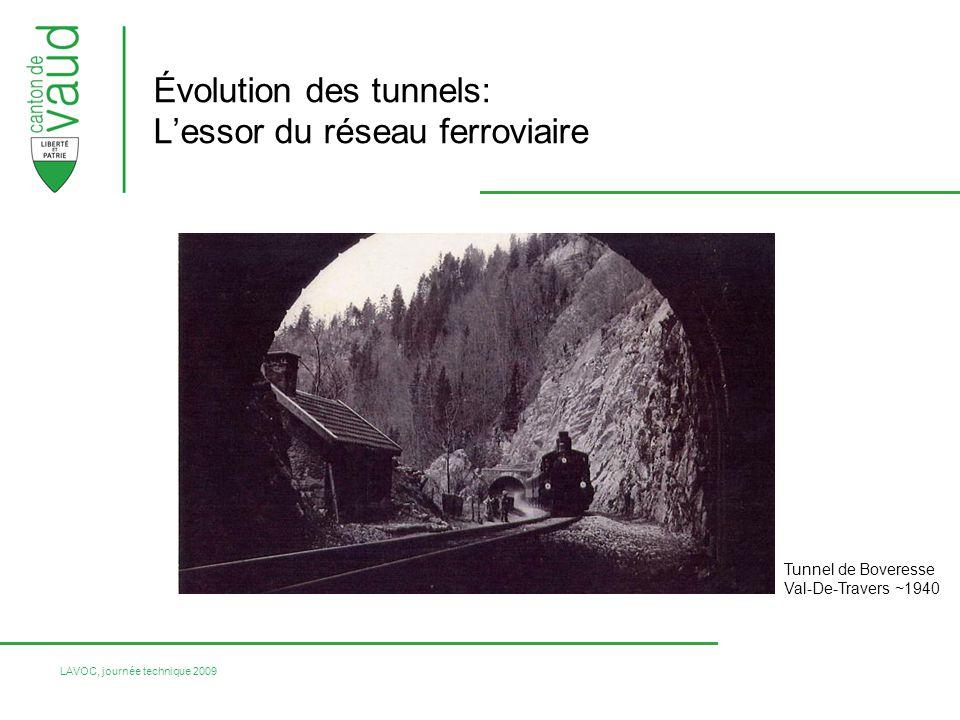 Évolution des tunnels: L'essor du réseau ferroviaire