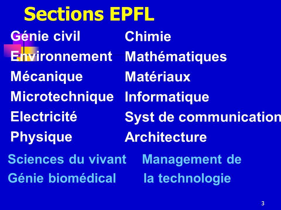 Sections EPFL Génie civil Chimie Environnement Mathématiques Mécanique