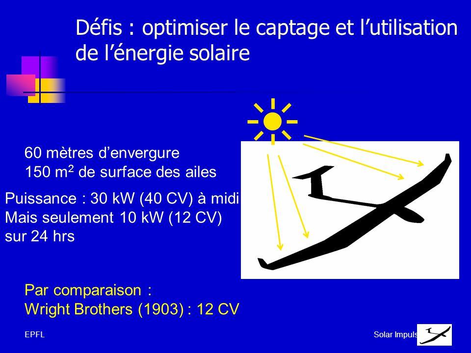 Défis : optimiser le captage et l'utilisation de l'énergie solaire