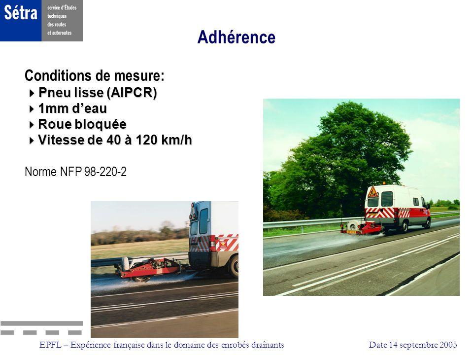 Adhérence Conditions de mesure: Pneu lisse (AIPCR) 1mm d'eau