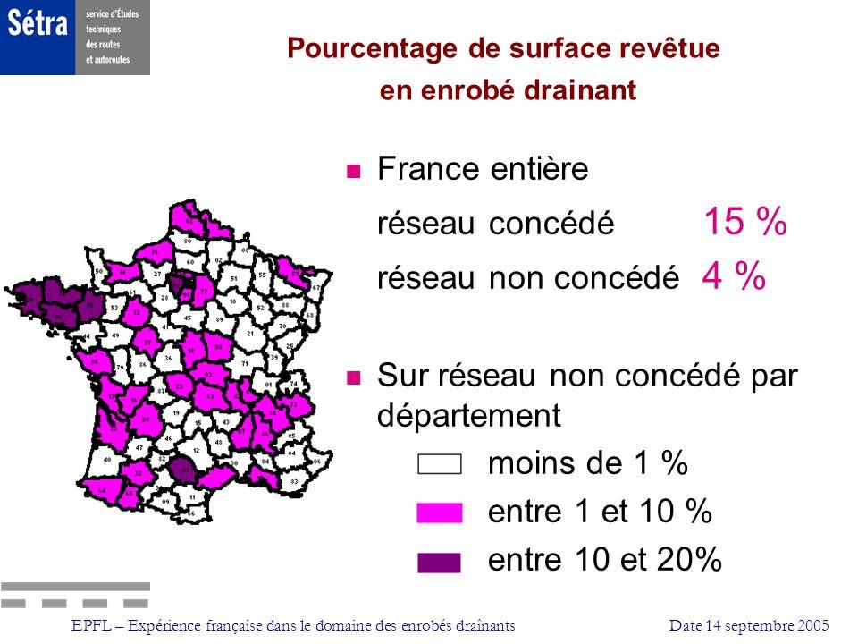 Pourcentage de surface revêtue en enrobé drainant