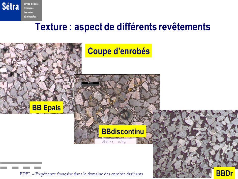 Texture : aspect de différents revêtements