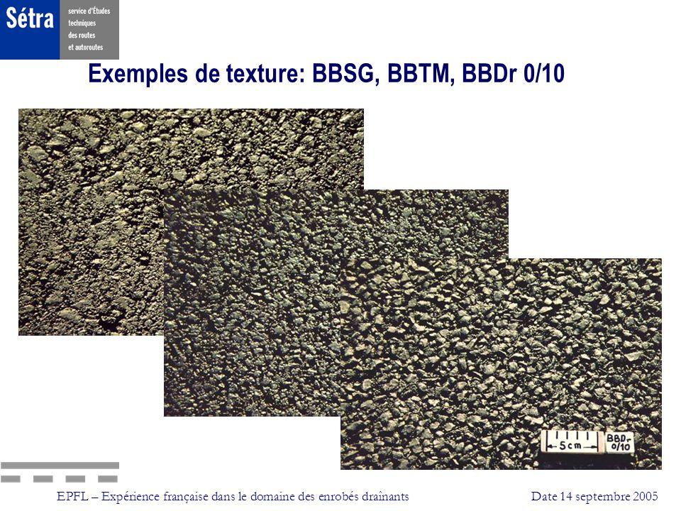 Exemples de texture: BBSG, BBTM, BBDr 0/10
