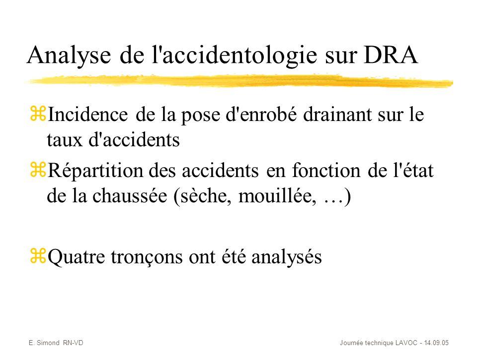 Analyse de l accidentologie sur DRA
