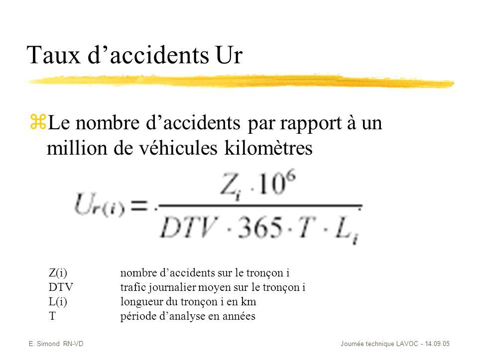 Taux d'accidents Ur Le nombre d'accidents par rapport à un million de véhicules kilomètres. Z(i) nombre d'accidents sur le tronçon i.