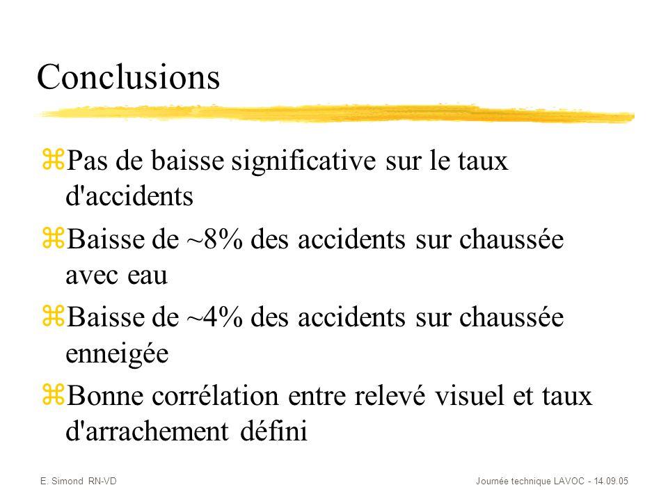 Conclusions Pas de baisse significative sur le taux d accidents