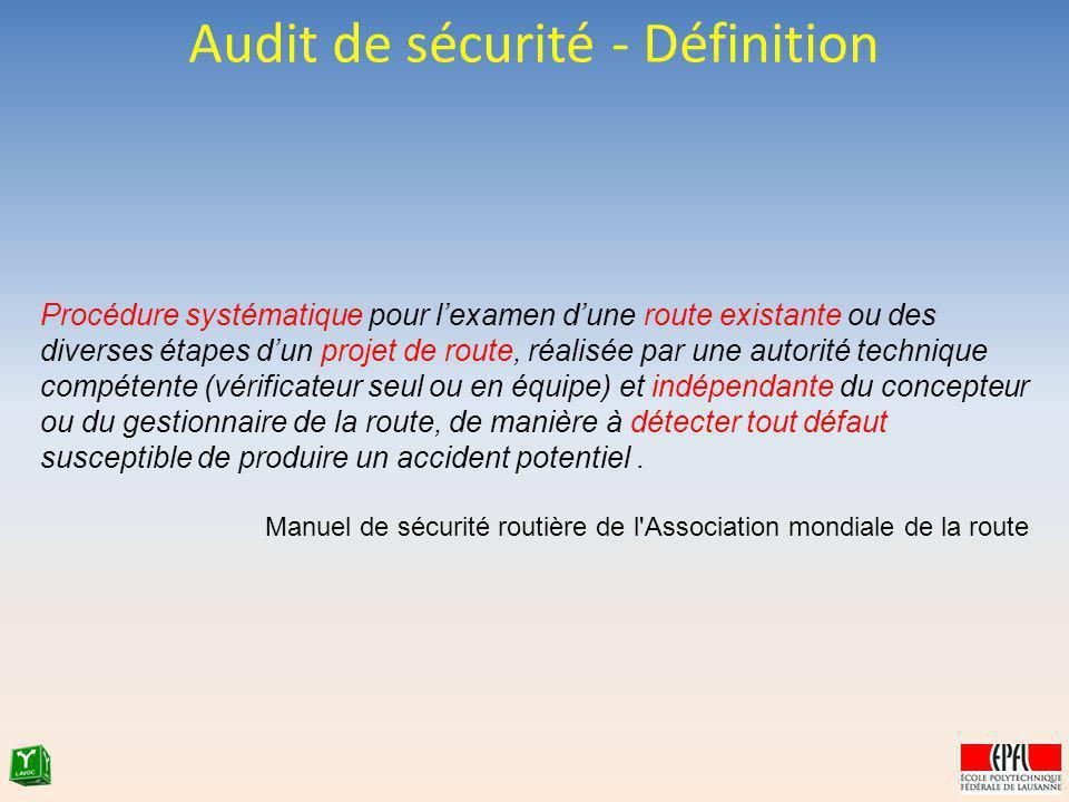 Audit de sécurité - Définition