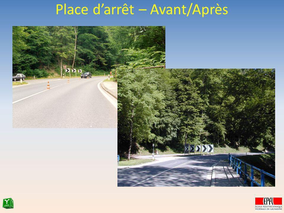 Place d'arrêt – Avant/Après