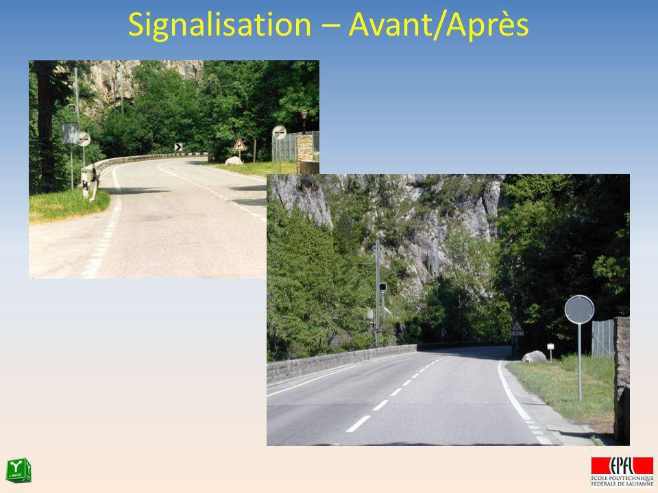 Signalisation – Avant/Après