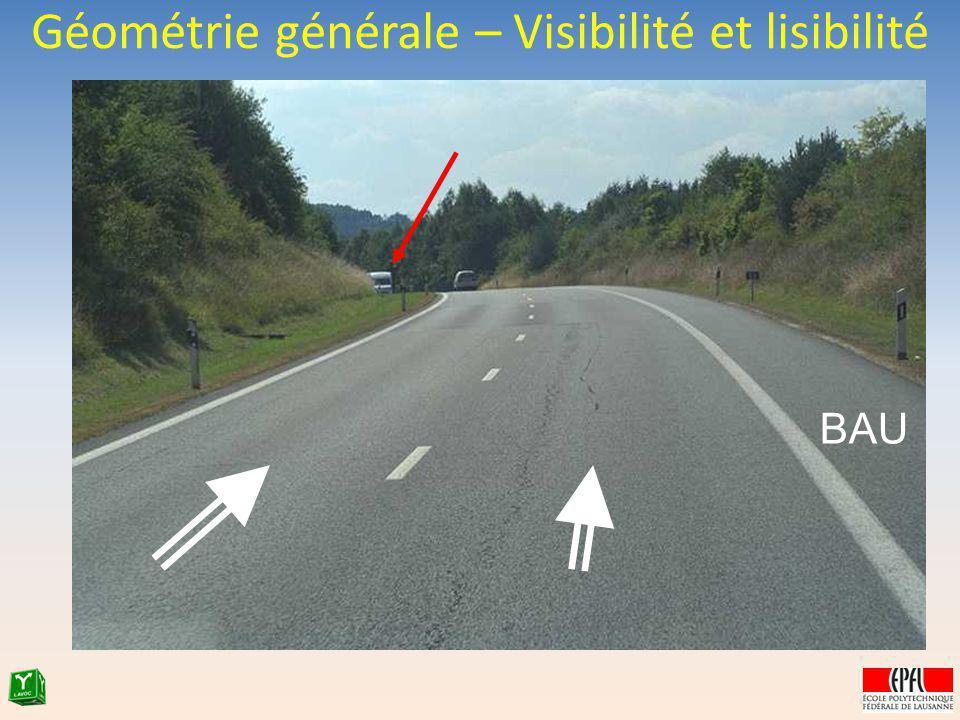 Géométrie générale – Visibilité et lisibilité