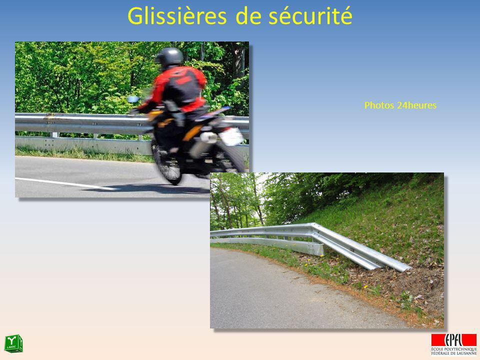 Glissières de sécurité