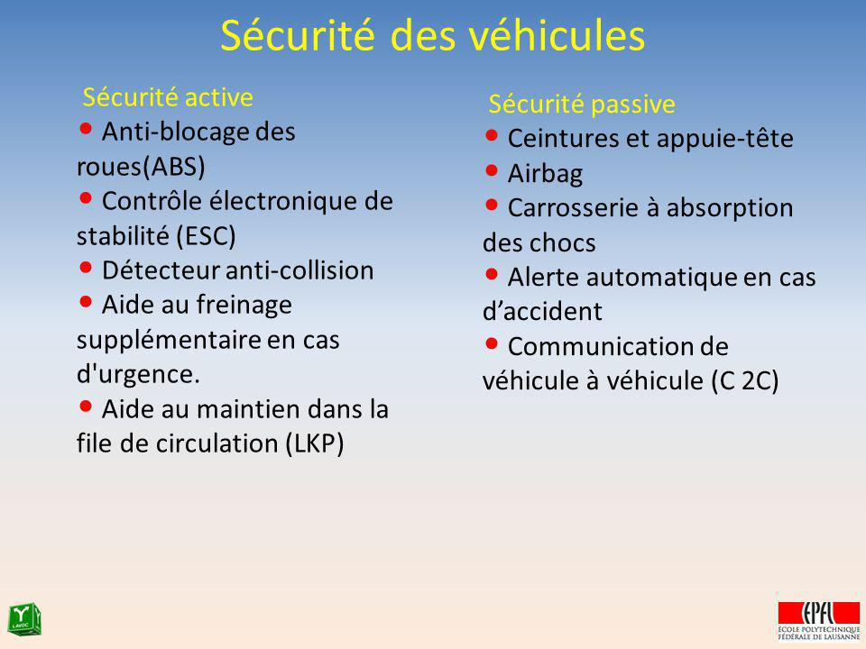 Sécurité des véhicules