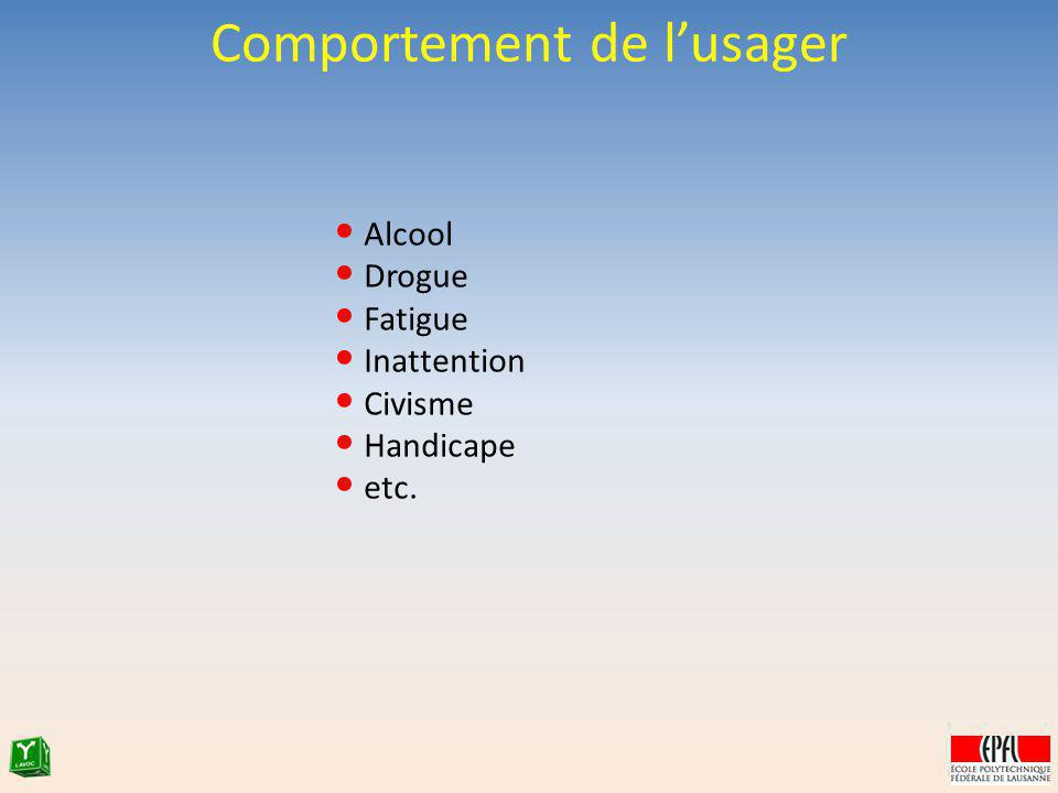 Comportement de l'usager