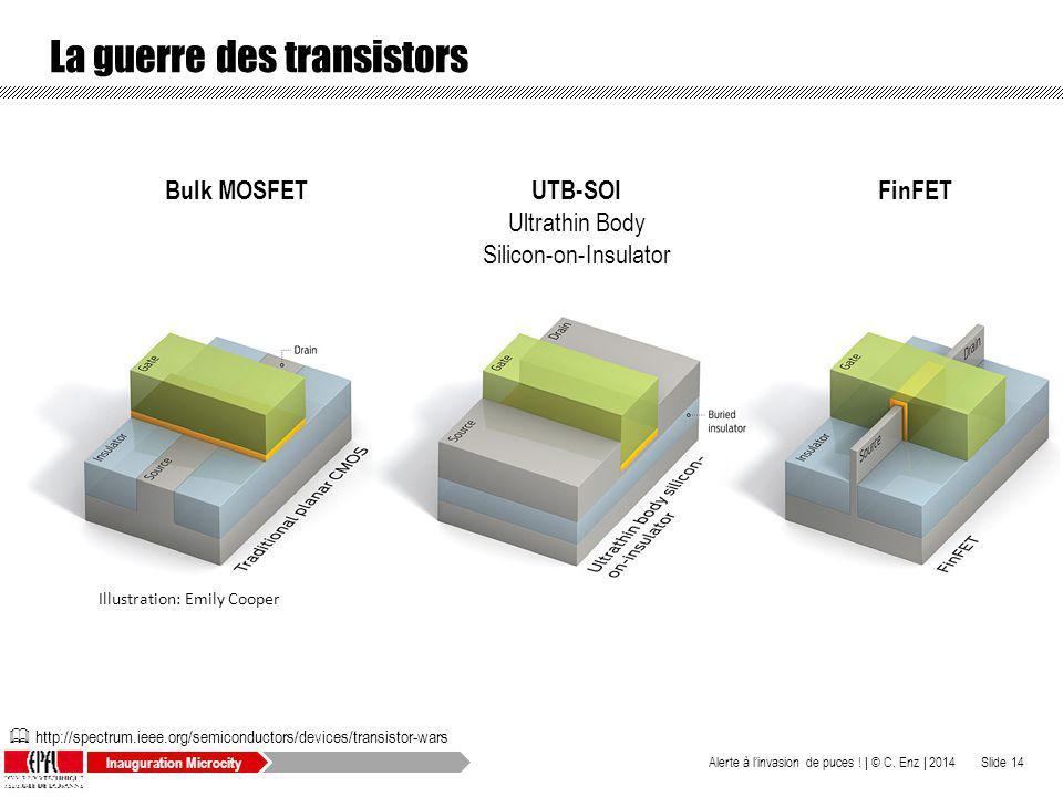 La guerre des transistors