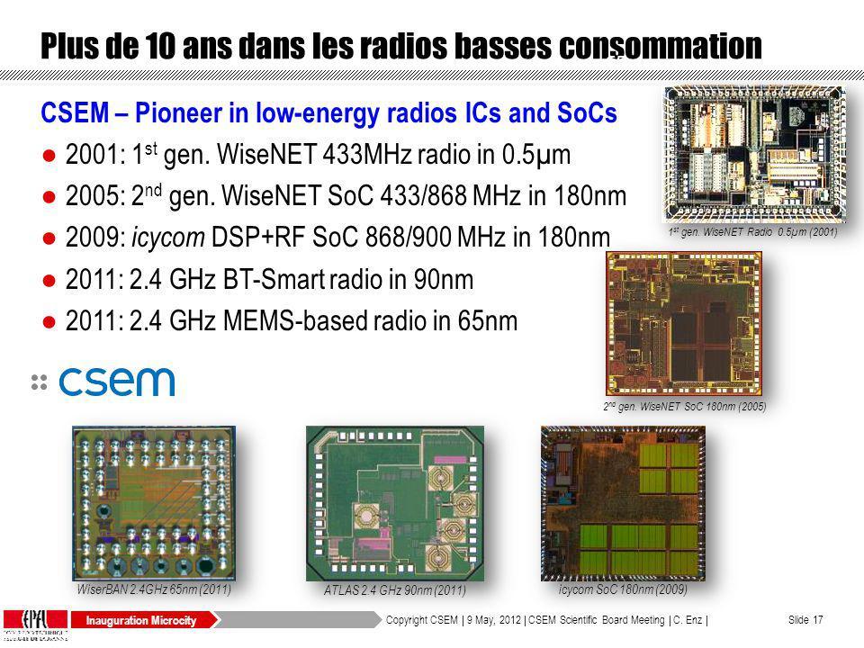 Plus de 10 ans dans les radios basses consommation