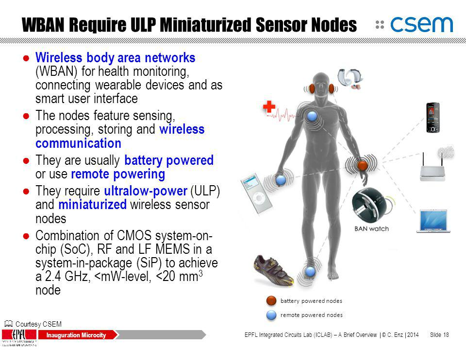 WBAN Require ULP Miniaturized Sensor Nodes