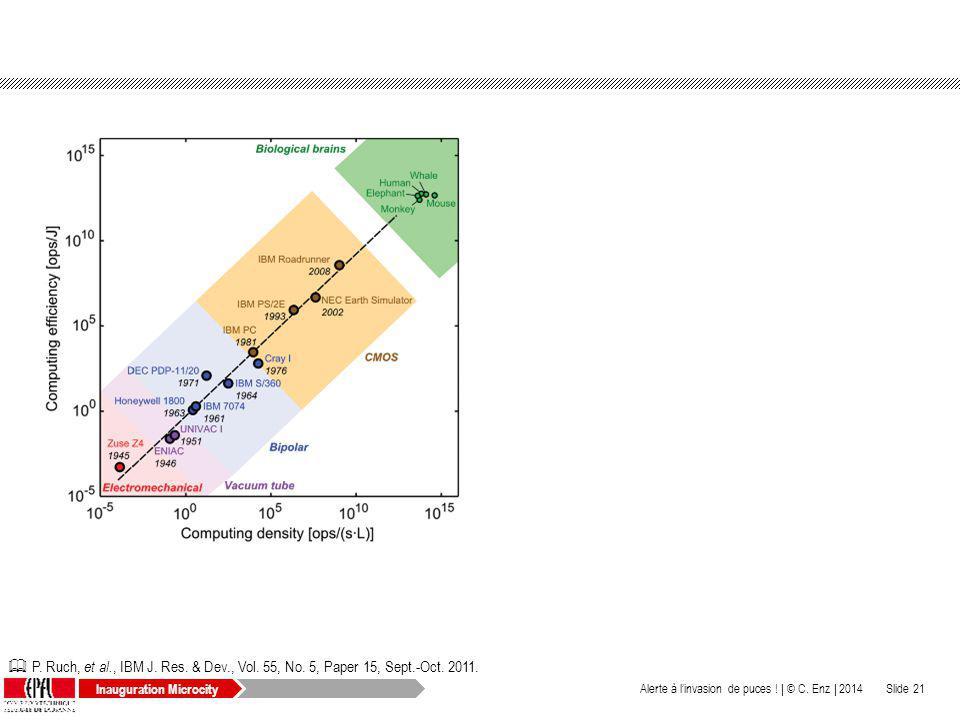 P. Ruch, et al. , IBM J. Res. & Dev. , Vol. 55, No. 5, Paper 15, Sept