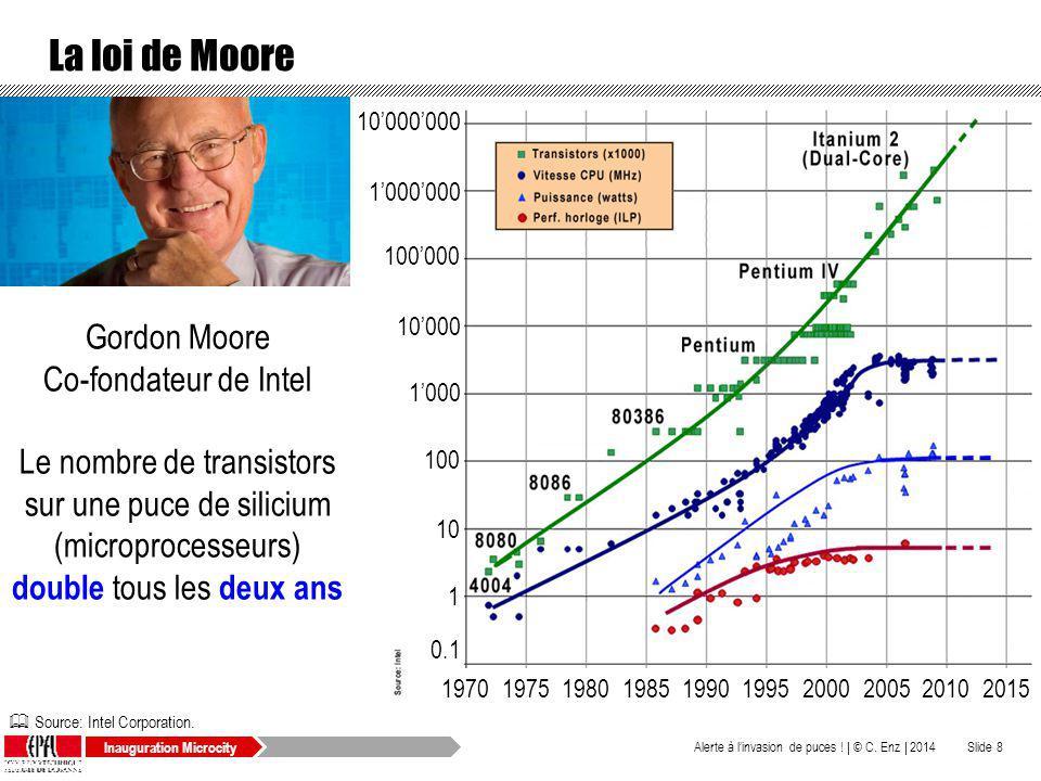 La loi de Moore Gordon Moore Co-fondateur de Intel