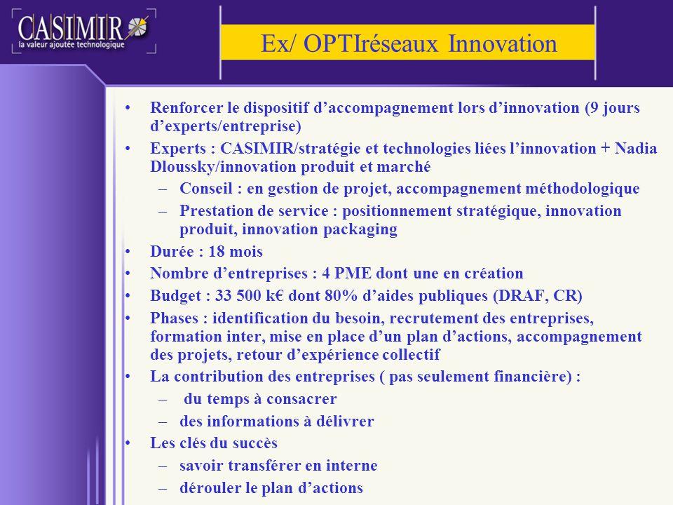 Ex/ OPTIréseaux Innovation