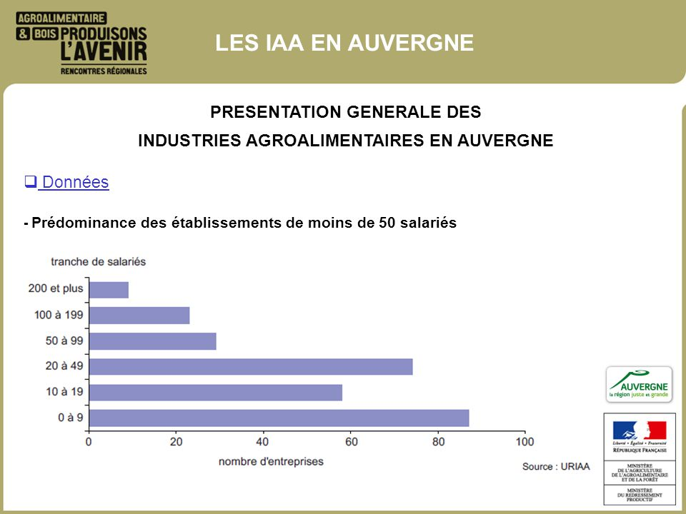 PRESENTATION GENERALE DES INDUSTRIES AGROALIMENTAIRES EN AUVERGNE