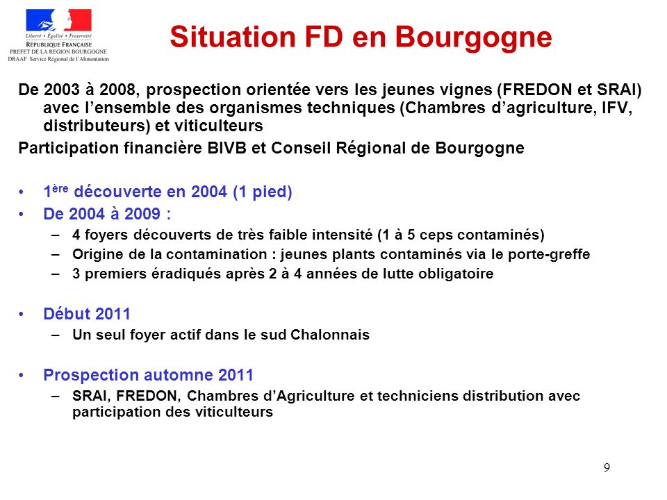 Situation FD en Bourgogne