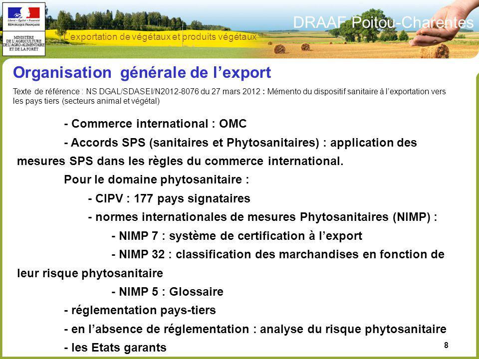 Organisation générale de l'export