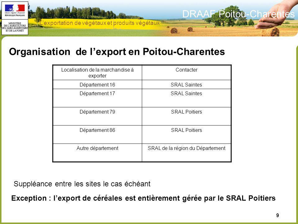 Organisation de l'export en Poitou-Charentes