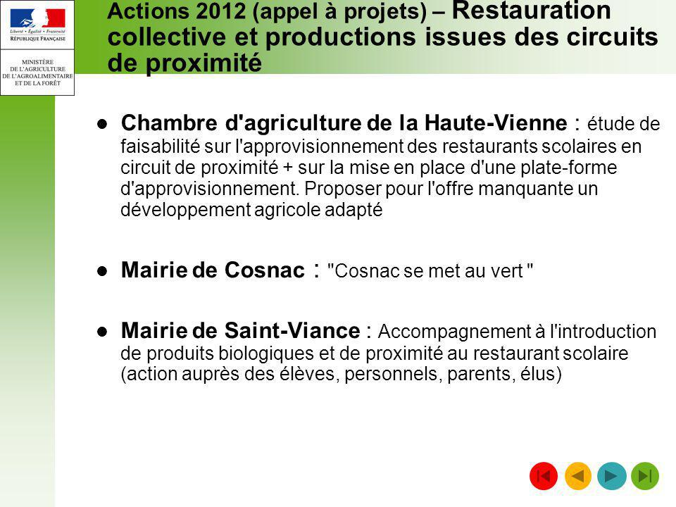 Actions 2012 (appel à projets) – Restauration collective et productions issues des circuits de proximité