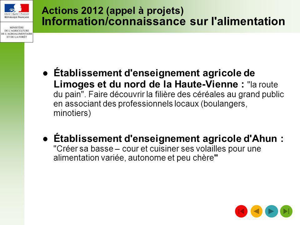 Actions 2012 (appel à projets) Information/connaissance sur l alimentation