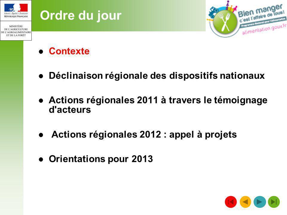 Ordre du jour Contexte Déclinaison régionale des dispositifs nationaux