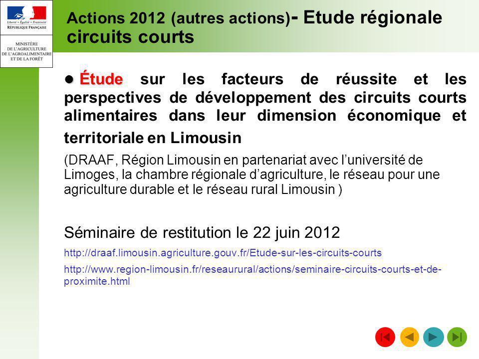 Actions 2012 (autres actions)- Etude régionale circuits courts