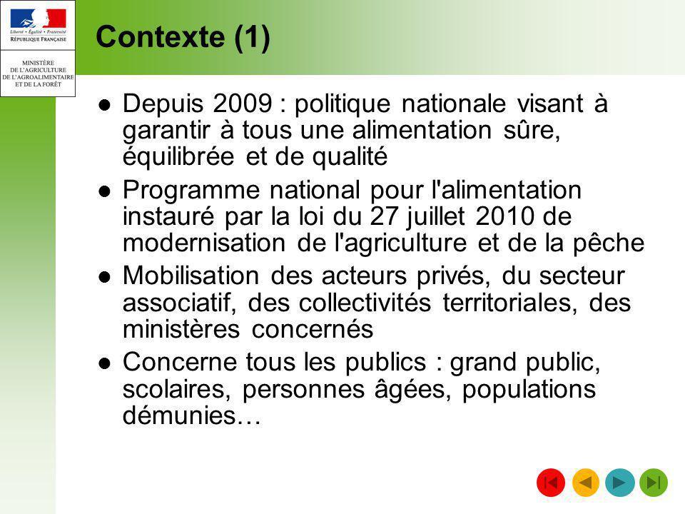 Contexte (1) Depuis 2009 : politique nationale visant à garantir à tous une alimentation sûre, équilibrée et de qualité.