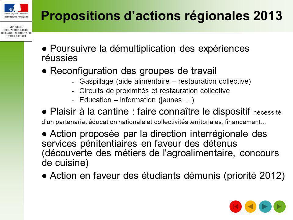 Propositions d'actions régionales 2013