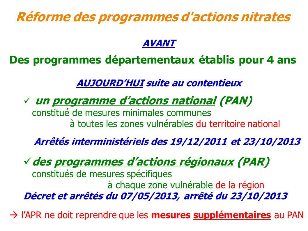 Réforme des programmes d actions nitrates