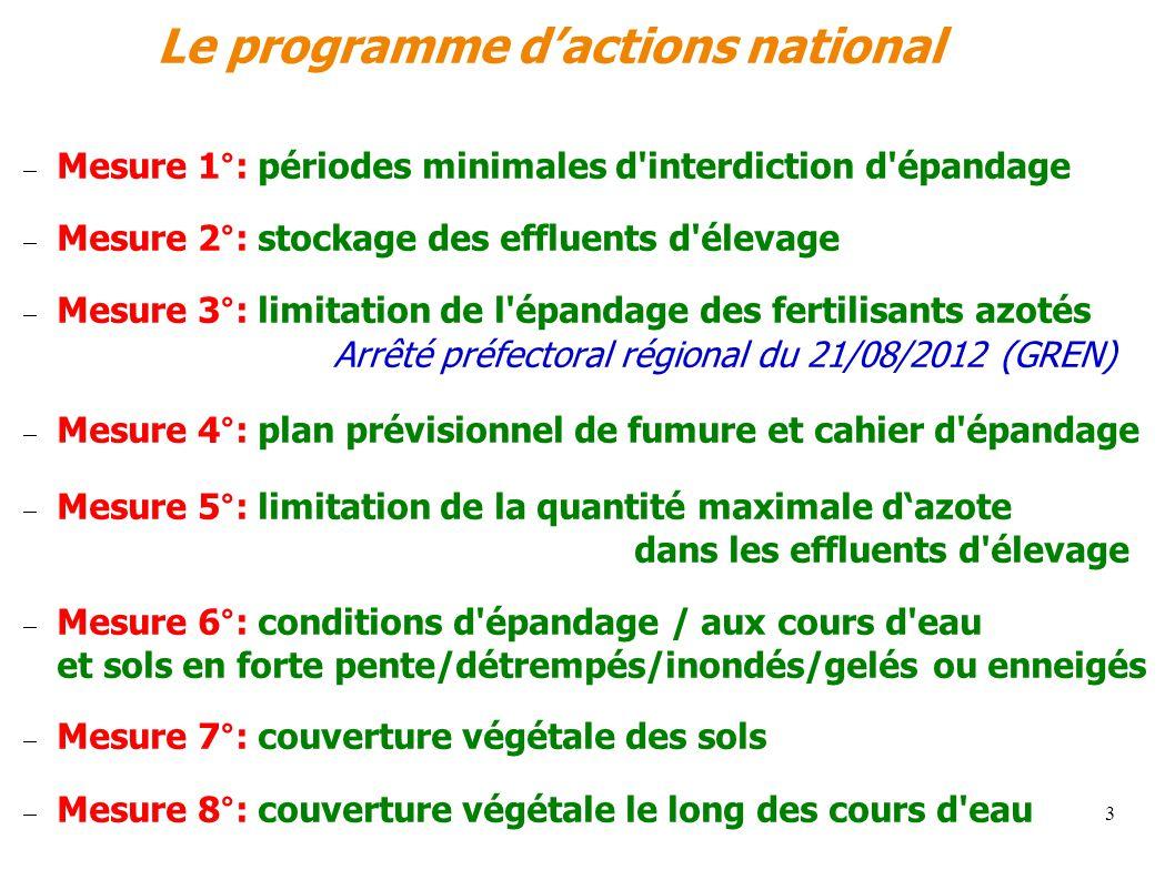 Le programme d'actions national