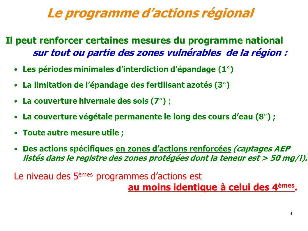 Le programme d'actions régional