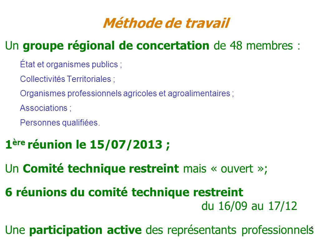 Méthode de travail Un groupe régional de concertation de 48 membres :