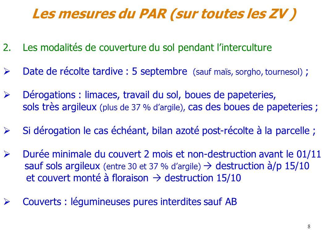 Les mesures du PAR (sur toutes les ZV )