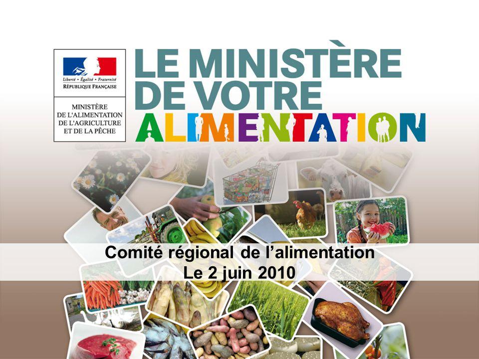 Comité régional de l'alimentation
